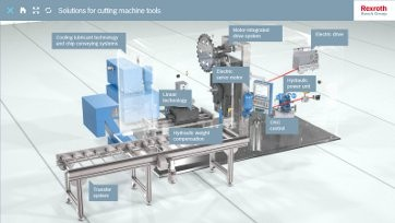 Rexroth machine tools animation