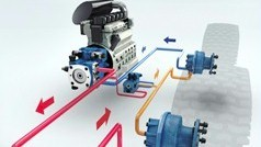 Mobile Hydraulics Systems