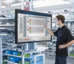 Production floor data visualization system for better decision-making