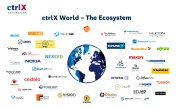 The open ctrlX AUTOMATION platform from Bosch Rexroth is now an industrial ecosystem.