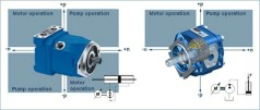 Axial piston pump for 4-quadrant operation (e.g. position control) and internal gear pump for 2-quadrant operation (open hydraulic circulation under pressure).